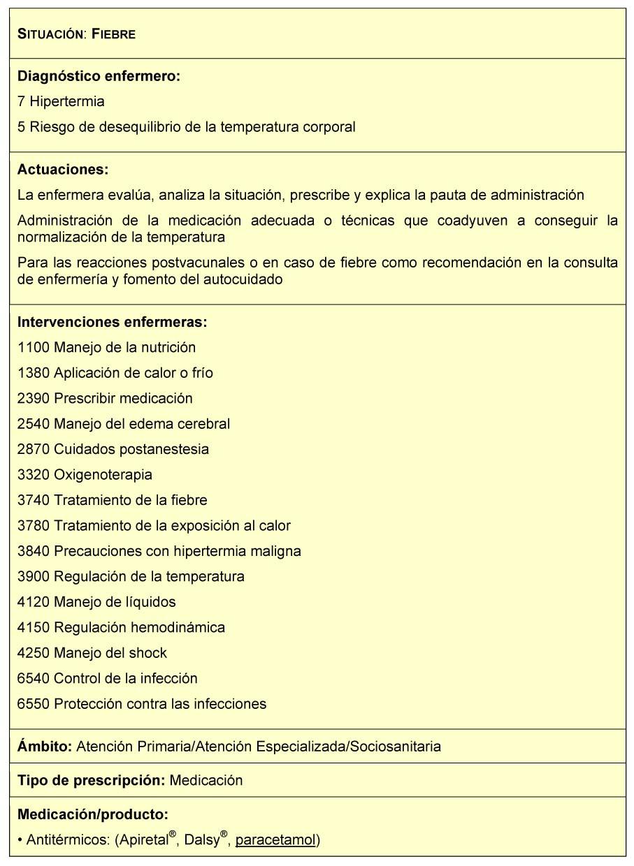 Ciber Revista::..